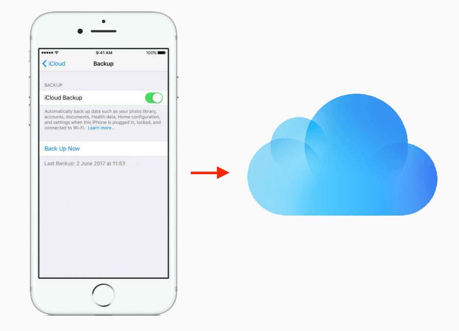 Photo of روش انتقال داده و اطلاعات آیفون به آیفون با iCloud