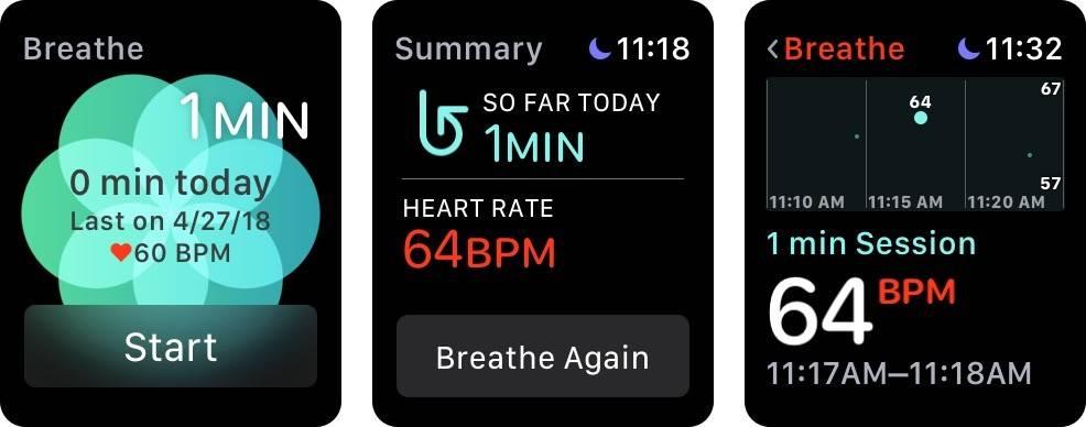 چگونه نرخ ضربان قلب خود را در طول یک تمرین تنفسی اندازه گیری کنیم؟,روشتک,raveshtech