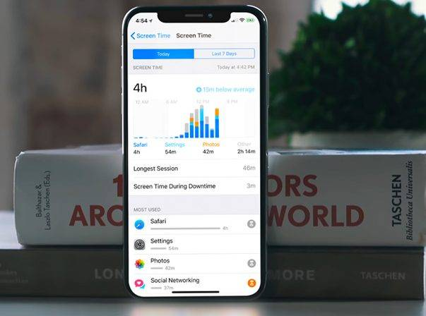 Photo of روش فعال کردن Screen Time در آیفون iOS 12