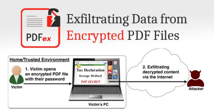 هکرها راهی برای خواندن محتوای PDF های رمز دار پیدا کردند
