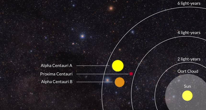 Astronomers Have Found Signs of Another Planet at Proxima Centauri, And It's Huge